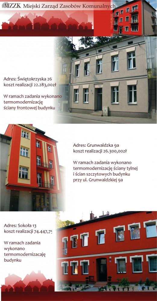 Termomodernizacja budynków